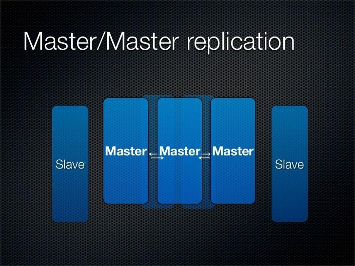 Master/Master replication               Master Master Master    Slave                          Slave