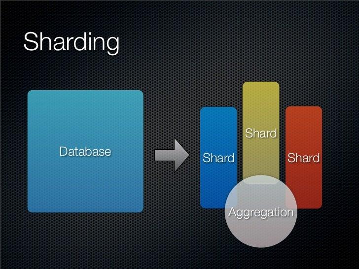 Sharding                        Shard   Database   Shard           Shard                    Aggregation
