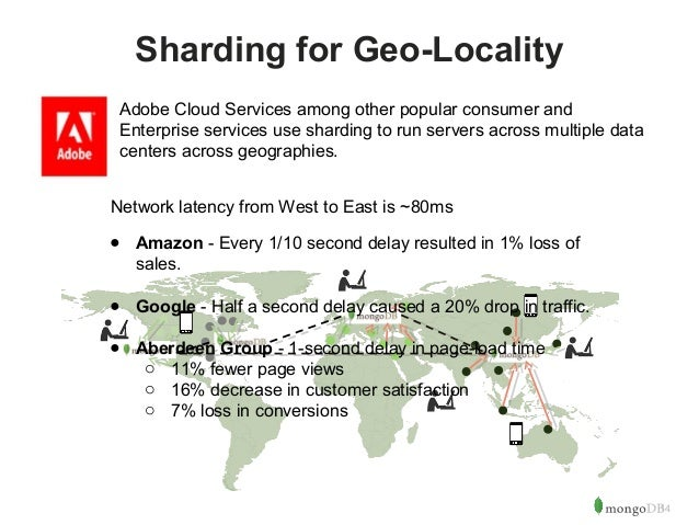 14  Sharding for Geo-Locality  Adobe Cloud Services among other popular consumer and  Enterprise services use sharding to ...