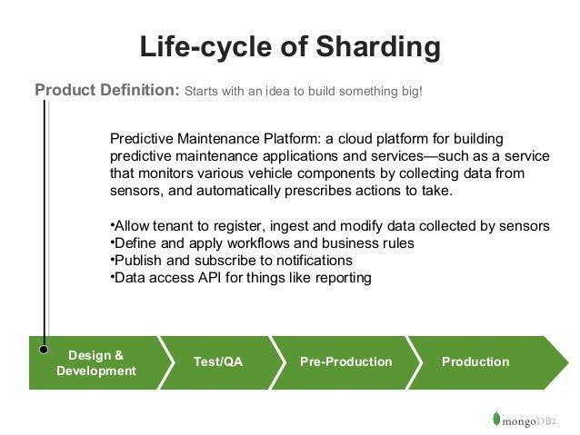 Predictive Maintenance Platform: a cloud platform for building  predictive maintenance applications and services—such as a...