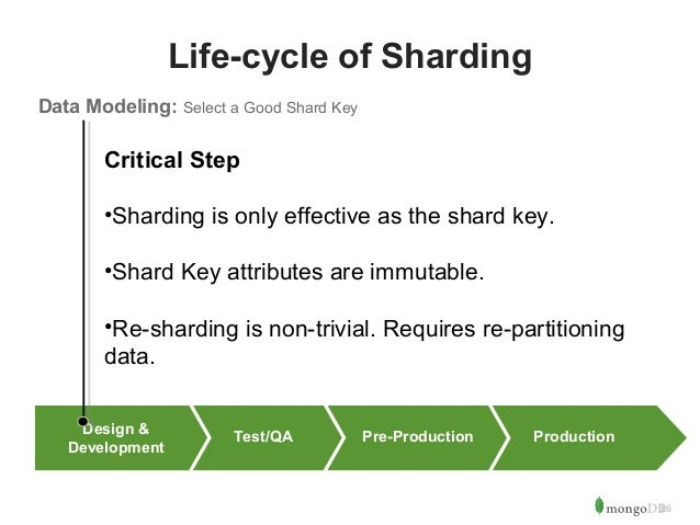 26  Life-cycle of Sharding  Data Modeling: Select a Good Shard Key  Critical Step  •Sharding is only effective as the shar...