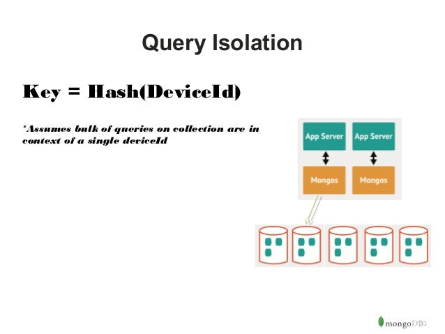 33  Query Isolation  Key = Hash(DeviceId)  *Assumes bulk of queries on collection are in  context of a single deviceId