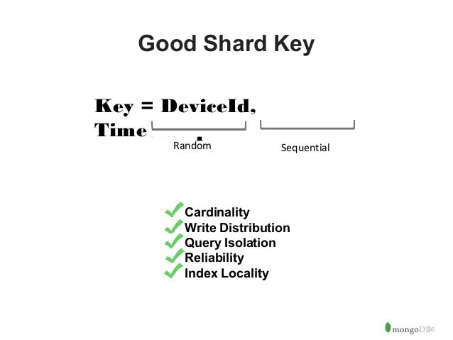 36  Good Shard Key  Key = DeviceId,  Timestamp  Random Sequential  Cardinality  Write Distribution  Query Isolation  Relia...