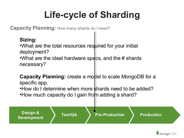 38  Life-cycle of Sharding  Capacity Planning: How many shards do I need?  Sizing:  •What are the total resources required...