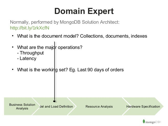 41  Domain Expert  Normally, performed by MongoDB Solution Architect:  http://bit.ly/1rkXcfN  • What is the document model...