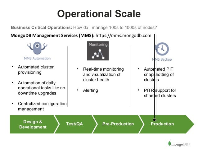 45  Operational Scale  Business Critical Operations: How do I manage 100s to 1000s of nodes?  MongoDB Management Services ...