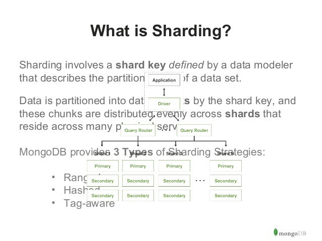 4  What is Sharding?  Sharding involves a shard key defined by a data modeler  that describes the partition space of a dat...