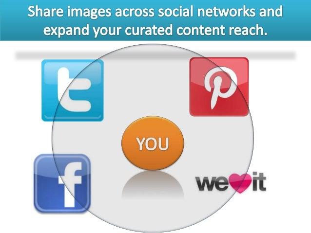 Share images across networks: SmallBiz How-To