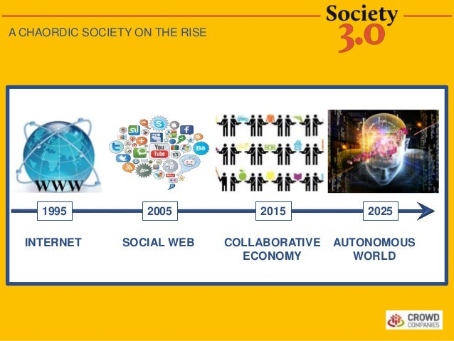 A CHAORDIC SOCIETY ON THE RISE INTERNET SOCIAL WEB COLLABORATIVE ECONOMY 1995 202520152005 AUTONOMOUS WORLD