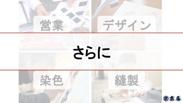kintone AWARD 2017 京屋染物店 事例