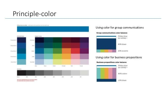 SHARE - PHILIPS brand guideline
