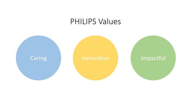 PHILIPS Values Caring Innovative Impactful