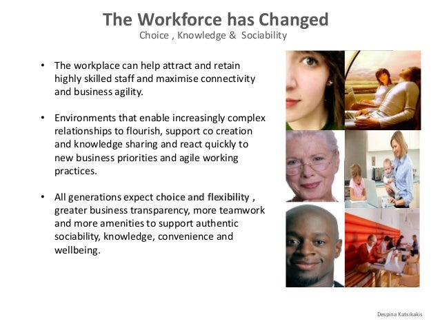 Despina kastikakis - The Value of the Social Workplace Slide 3