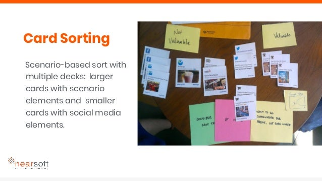 1. Recording behavior, routines, feelings over time 2. Gathering photos from participant POV —empowers your participants! ...