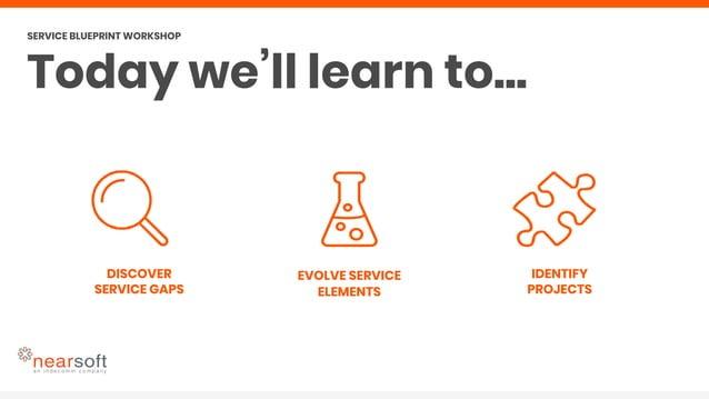 What is a Service Blueprint? SERVICE BLUEPRINT WORKSHOP