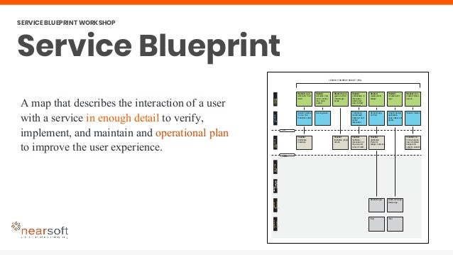 Shareable service blueprints workshop nyc coworking space service blueprint workshop ux design process malvernweather Images