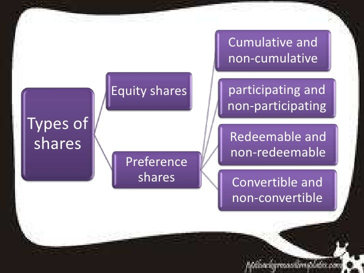 equity shares Equity shares - free download as pdf file (pdf), text file (txt) or read online for free.