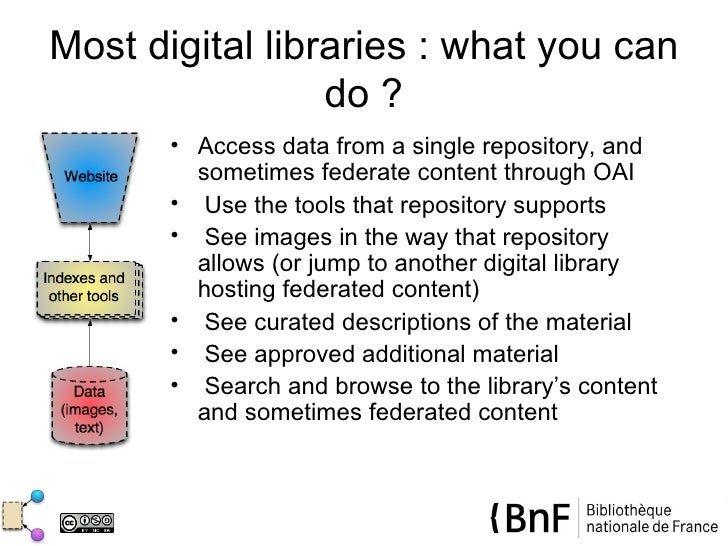 Most digital libraries : what you can                 do ?       • Access data from a single repository, and         somet...