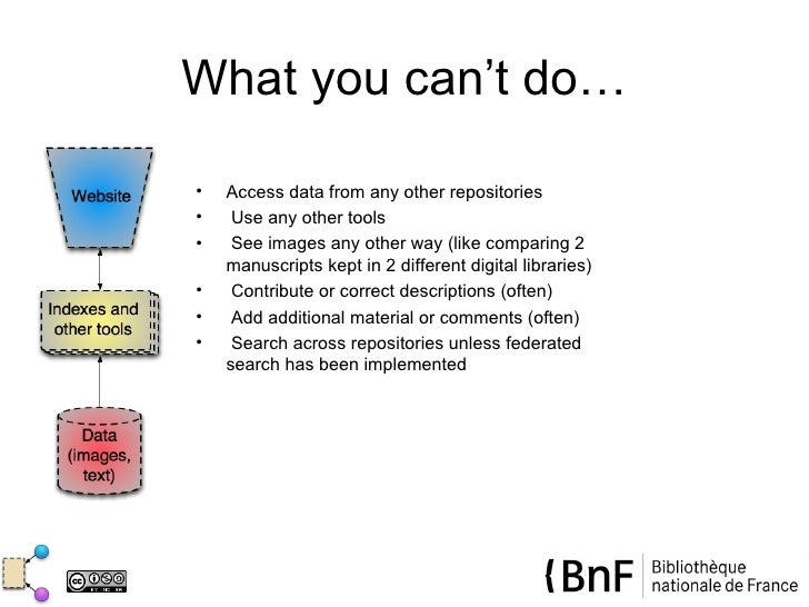 What you can't do…•   Access data from any other repositories•    Use any other tools•    See images any other way (like c...