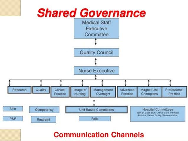 shared governance in nursing Shared governance implementation manual is a practical workbook for planning and implementing a shared governance organizational  shared governance for nursing: .