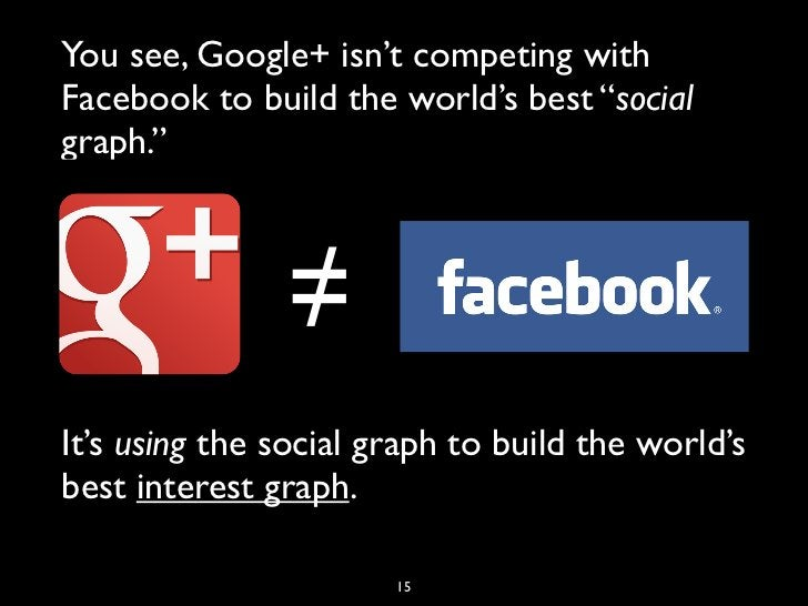 """You see, Google+ isn't competing withFacebook to build the world's best """"socialgraph.""""               /               =It's..."""