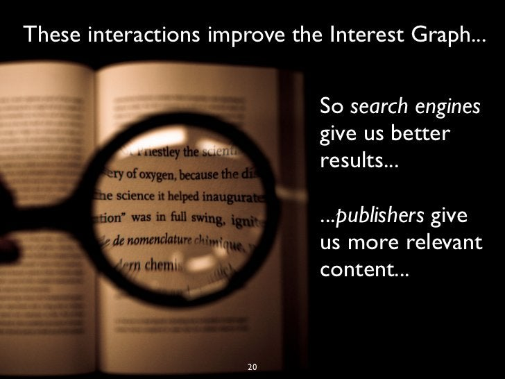 These interactions improve the Interest Graph...                              So search engines                           ...