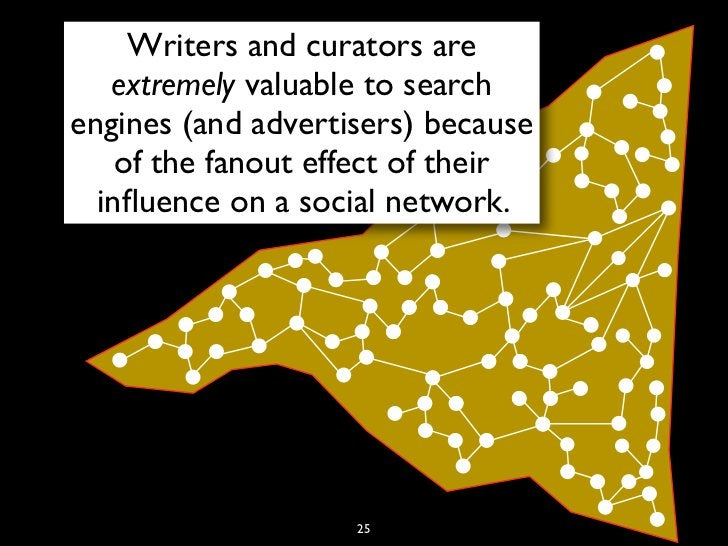 Writers and curators are   extremely valuable to searchengines (and advertisers) because    of the fanout effect of their ...