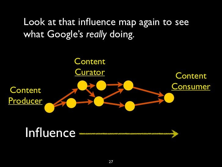 Look at that influence map again to see   what Google's really doing.              Content              Curator            ...