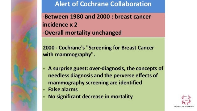 Informed and shared decision making in breast cancer screening. Is it possible in France? Slide 2