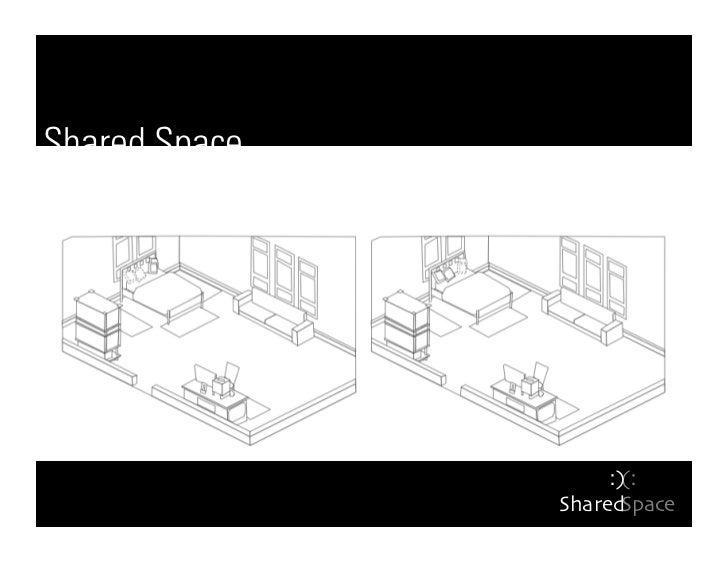 Shared Space                    :)                      (:               SharedSpace
