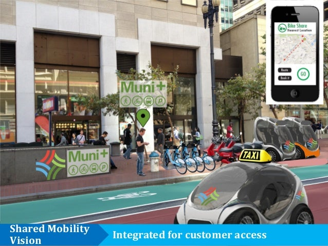 Shared-Use Mobility Summit Highlights