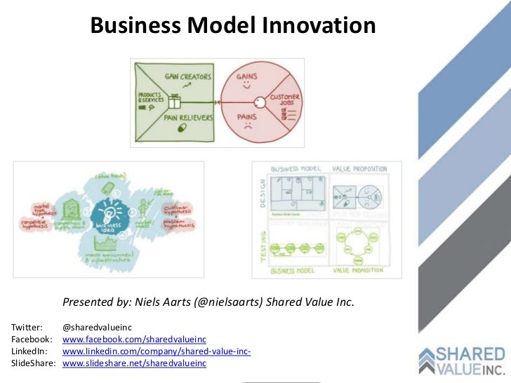 Business Model Innovation              Presented by: Niels Aarts (@nielsaarts) Shared Value Inc.Twitter:      @sharedvalue...
