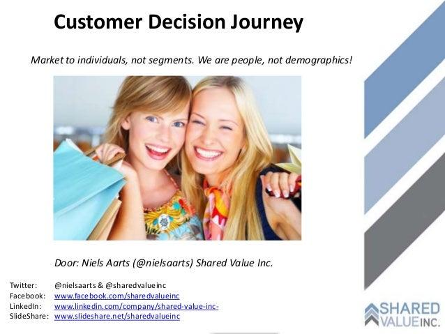 Customer Decision Journey     Market to individuals, not segments. We are people, not demographics!              Door: Nie...