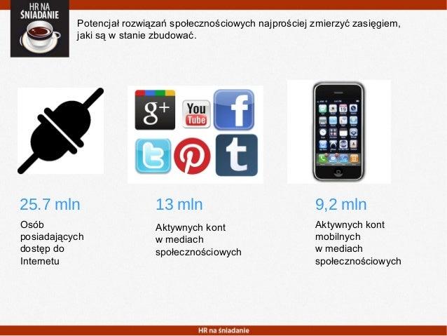 ShareHire - rekrutacje społecznościowe Slide 3