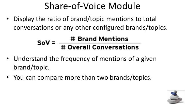 Share-of-Voice Module<br />Display the ratio of brand/topic mentions to total conversations or any other configured brands...