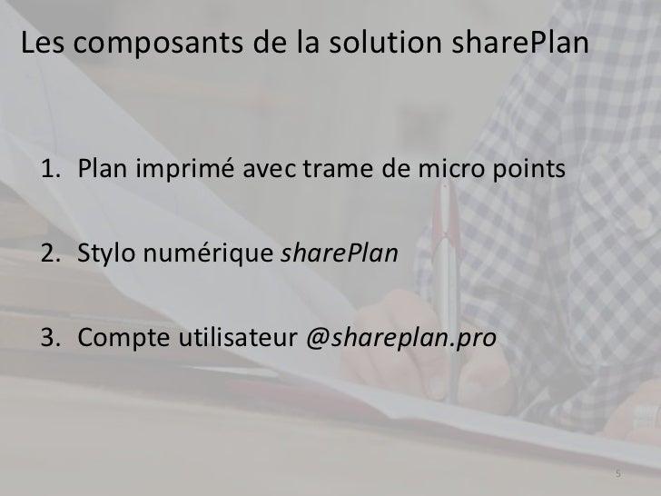 Les composants de la solution sharePlan 1. Plan imprimé avec trame de micro points 2. Stylo numérique sharePlan 3. Compte ...