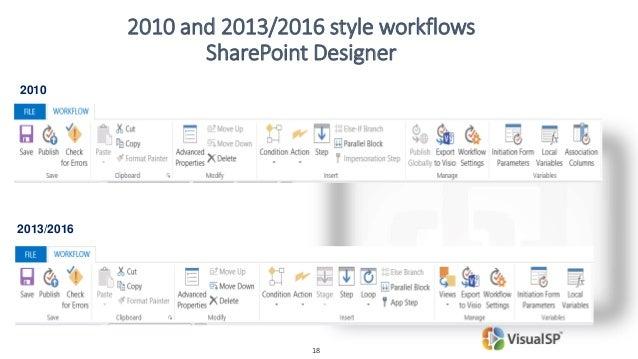 sharepoint designer 2007 templates