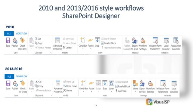 Office 365 Sharepoint Designer Create Powerful Sharepoint Designer Workflows In Office 365 & Onprem…
