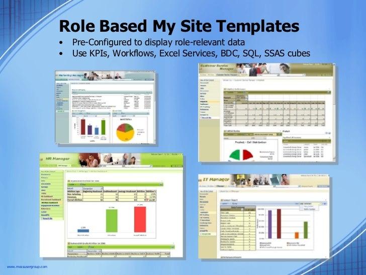 Role Based My Site Templates <ul><li>Pre-Configured to display role-relevant data </li></ul><ul><li>Use KPIs, Workflows, E...