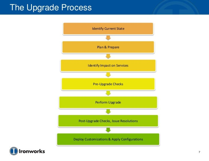business plan pro 2007 update browser