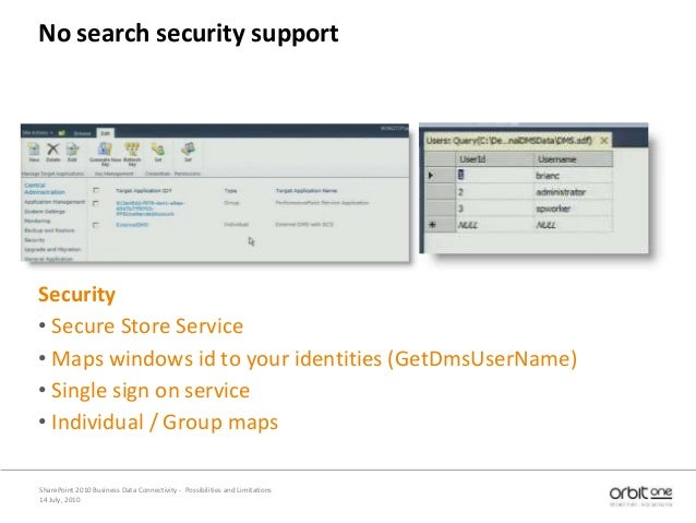 14 July, 2010 SharePoint 2010 Business Data Connectivity - Possibilities and Limitations No search security support Securi...