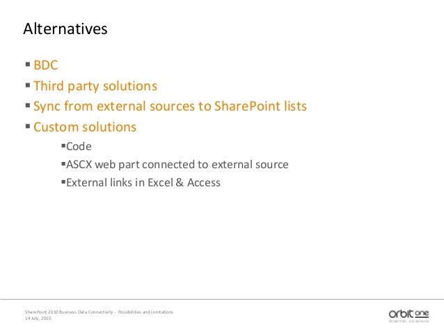 Alternatives BDC Third party solutions Sync from external sources to SharePoint lists Custom solutions Code ASCX web...