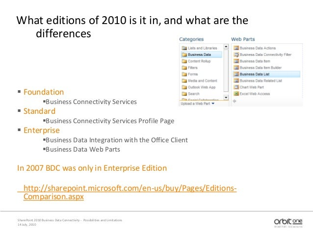 What editions of 2010 is it in, and what are the differences  Foundation Business Connectivity Services  Standard Busi...