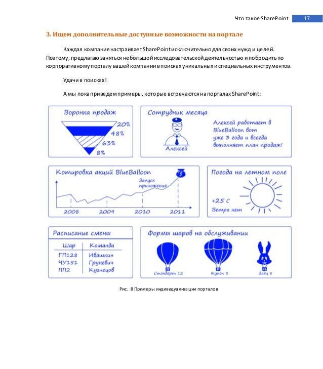 простых в pdf картинках 2010 sharepoint
