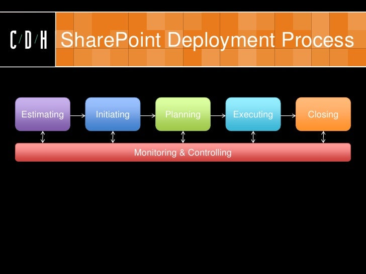 CDH      SharePoint Deployment Process   Estimating   Initiating          Planning            Executing   Closing         ...