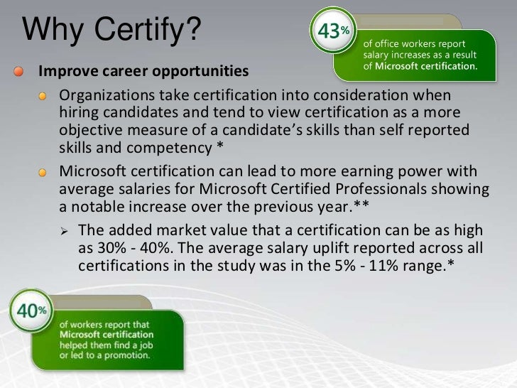 Trusted Advisor/Leader/Consultant</li></ul>ARCHITECT<br />Microsoft Certified<br /><ul><li>Computer Based and Hands – on E...