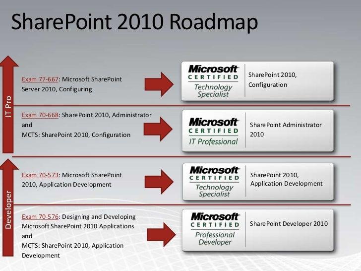 Validates job role skills (why & when)</li></ul>Microsoft Certified<br /><ul><li>Computer Based exams