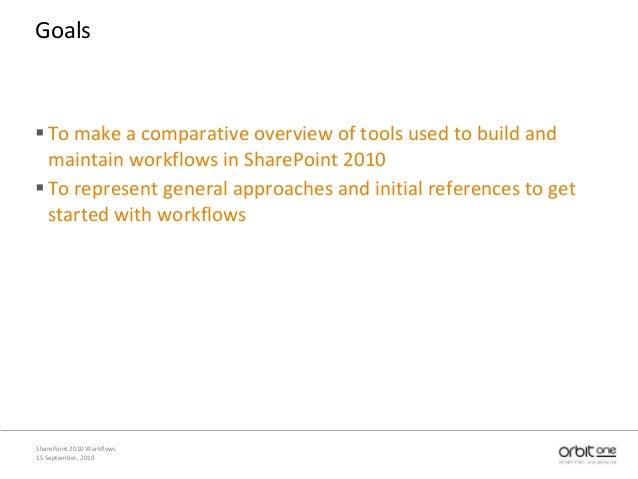 SharePoint 2010 workflows: Nintex Slide 2