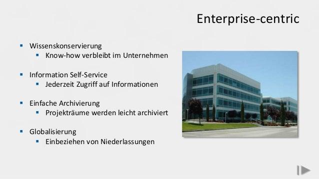 Enterprise-centric  Wissenskonservierung  Know-how verbleibt im Unternehmen  Information Self-Service  Jederzeit Zugri...