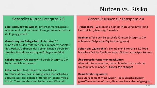 Nutzen vs. Risiko Genereller Nutzen Enterprise 2.0 Bereitstellung von Wissen: unternehmensinternes Wissen wird in einer ne...